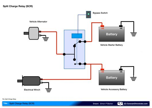 Relay Vsr Scr What S The Difference Engenharia Eletrica Engenharia Auto