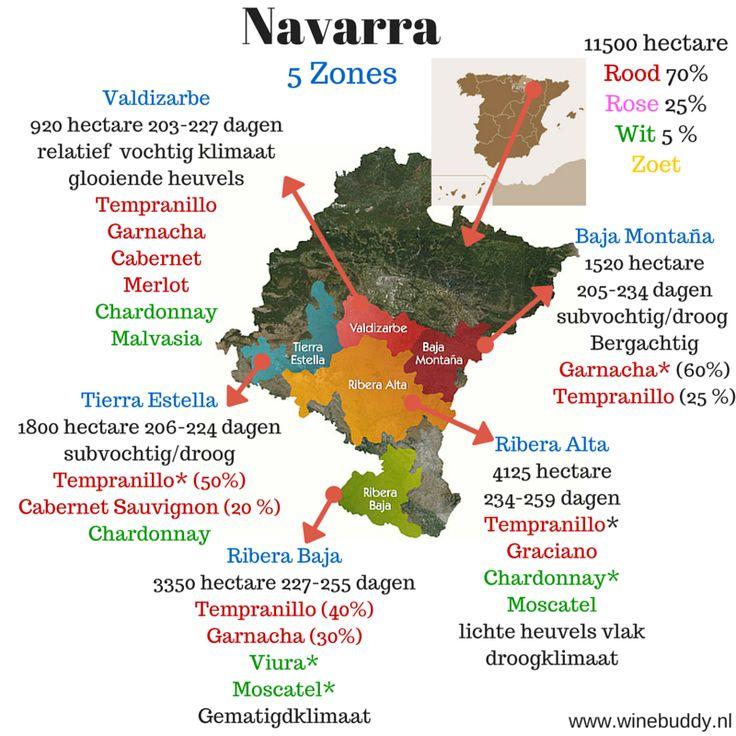 Navarra Sheet #wine #spain #navarra