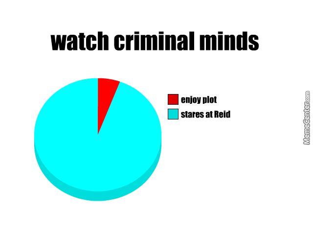 criminal minds meme - Google Search