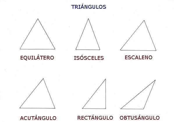 Triangulo Equilatero Para Colorear | Triangulos, Lapices de ...