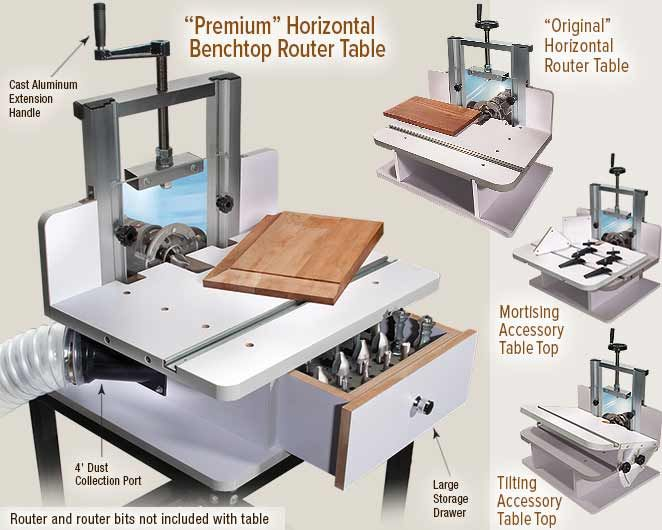 MLCS Horizontal Router Table | Other stuff in 2019 ...