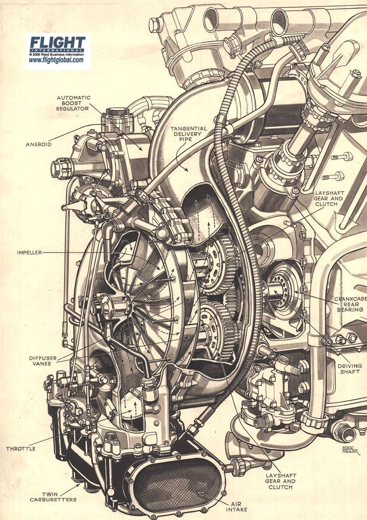 Aircraft Carrier Engine Room: 33 Best Blueprints, Sketches And Cutaways Images On Pinterest