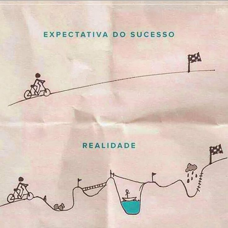 Para quem pensa que o caminho para o sucesso é uma estrada em linha reta e muito confortável. Um beijo,