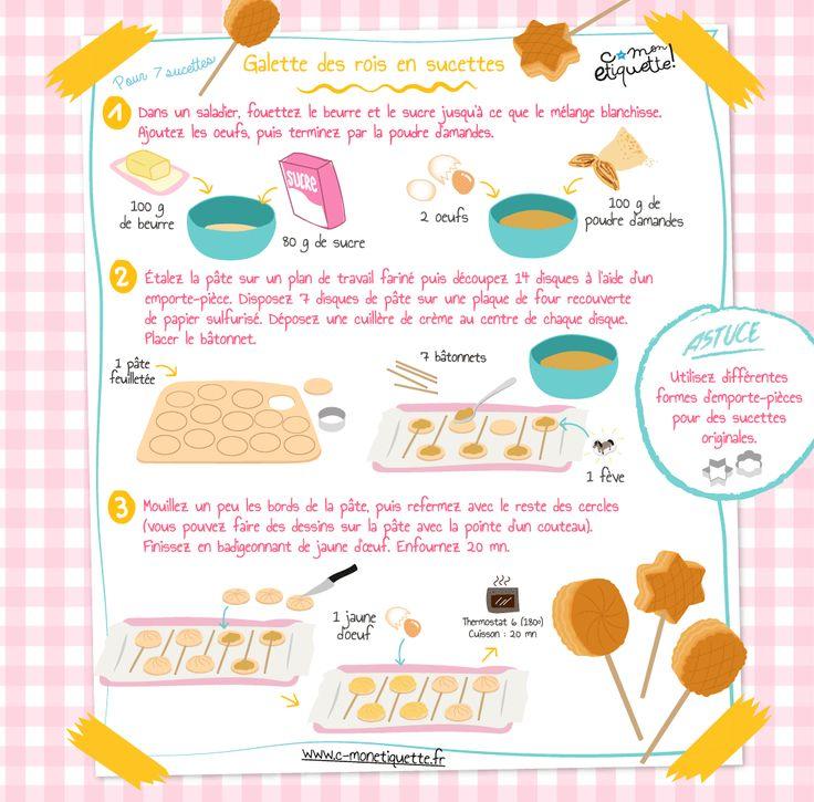 17 Best images about recettes cuisine on Pinterest Tiramisu - Faire Un Plan De Maison Gratuit