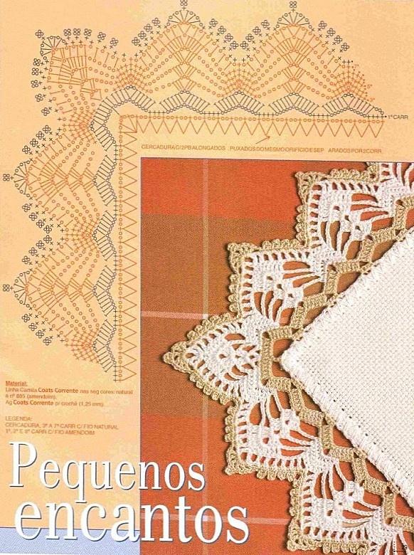 Bordures de finition - Bordures de… - Bordures de… - Bordures de… - Le blog de Anne