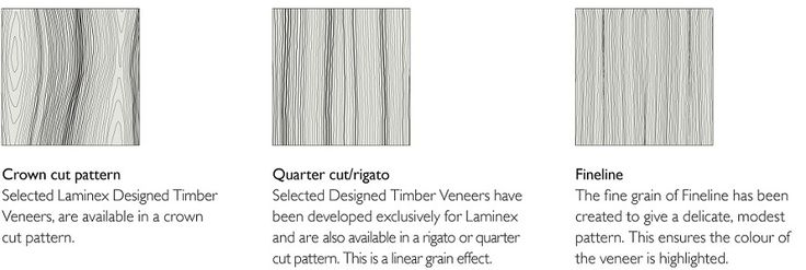 Laminex NZ - benchtops kitchens bathrooms laminate brands