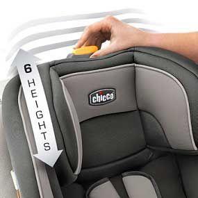 NextFit Convertible Car Seat