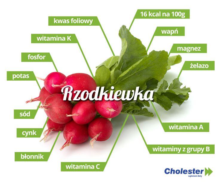 Sezon na rzodkiewkę. Zobacz jakie witaminy skrywa w sobie rzodkiewka #intermarche #rzodkiewka #WarzywaSezonowe