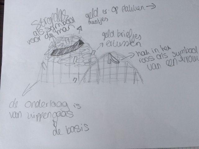 Dit is mijn bouwplan van mijn uiteindelijke ontwerp. Je ziet goed dat ik hier nog niet zo goed had nagedacht over het maken van de hak.