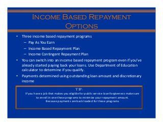 Learn how to develop a strategy to optimize repayment of your student loans. An introduction is provided to the variety of federal and private loan programs av…