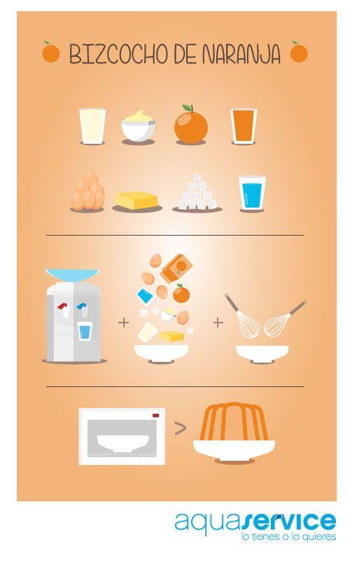 Este invierno... ¡cocina con Aquaservice! Verás cómo te ayuda nuestro dispensador de agua.