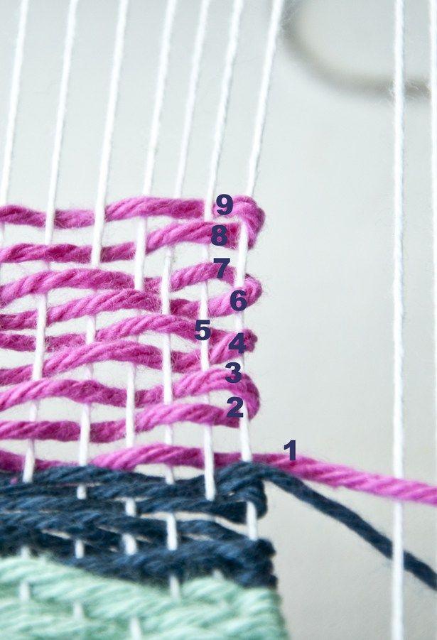 Chevron Weave | Telaio per tessitura