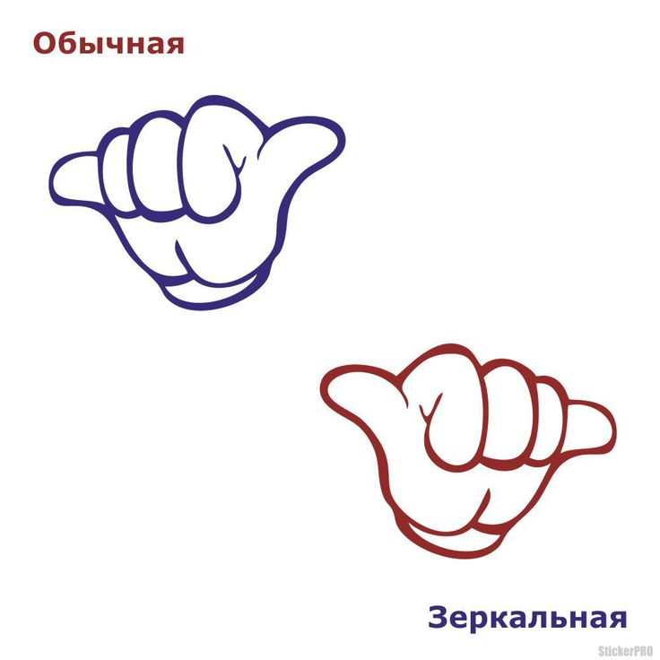Image result for shaka sign meaning