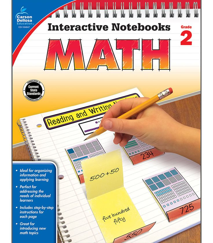 35 best interactive notebook templates images on pinterest interactive notebooks math resource book pronofoot35fo Gallery