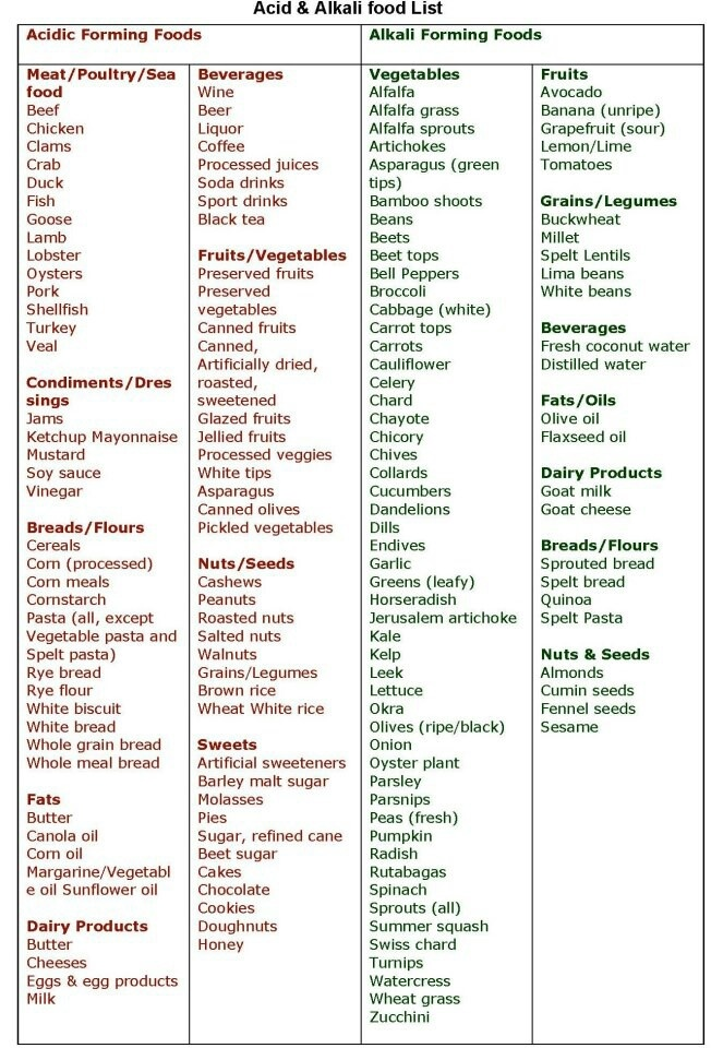 List Of Bulky Foods