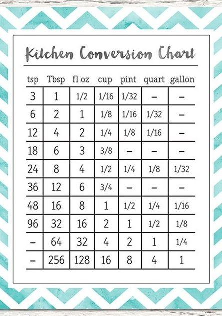 9 best teas study images on pinterest math worksheets measurement worksheets and metric. Black Bedroom Furniture Sets. Home Design Ideas
