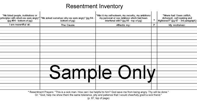 Fourth step moral inventory worksheet