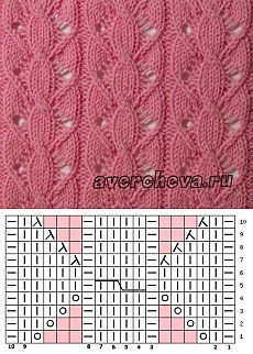 Knitulator sucht #Zopfmuster: #Lochmuster #Lacemuster #stricken #Strickapp http://www.knitulator.com