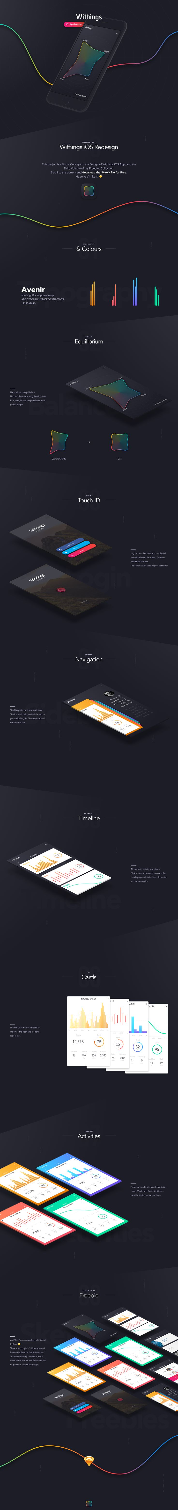 This project is a Visual Concept of the Design of Withings iOS App, and the Third Volume of my Freebies Collection. Scroll to the bottom and download the Sketch file for Free.Hope you'll like it! http://freebies.lorenzobocchi.com/