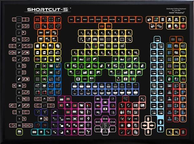 Shortcut-S: Un increíble teclado dedicado específico para Photoshop | TodoGraphicDesign