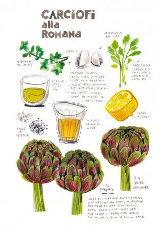 A Visual Treat: Watercolor-Illustrated Italian Recipes We Want To Cook | Food Republic
