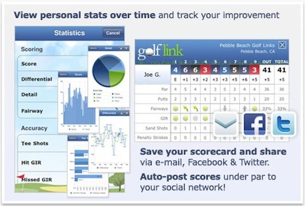 GolfLink Game Tracker & GPS Support