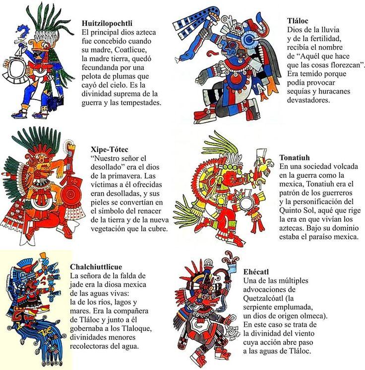 Aprende con este artículo online gratis. Dioses aztecas: lista de nombres con ejercicios y soluciones. La civilización azteca siempre ha sido una de las poblaciones más enigmáticas de Mesoamérica, siendo considerada por muchos...