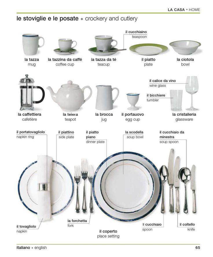 Learning Italian - Crockery & Cutlery