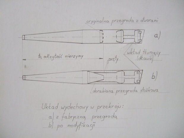 przekrój układu wydechowego z dyfuzorem oryginalnym (a) i stożkowym(b)