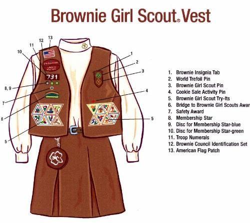 7 besten Girl Scouts Bilder auf Pinterest | Pfadfinderinnen brownie ...