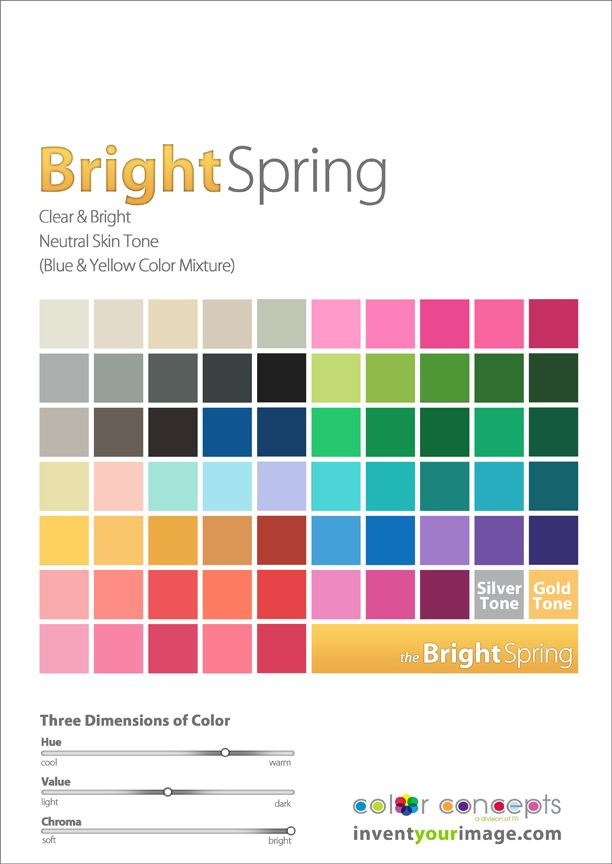Colors for a Bright Spring Women www.inventyourimage.com Copyright © 2011 No part of these materials may be  reproduced, distributed or transmitted in any form or by any means  unless prior written permission is given by  Lisa K. Ford- CEO and Founder of  Invent Your Image, LLC