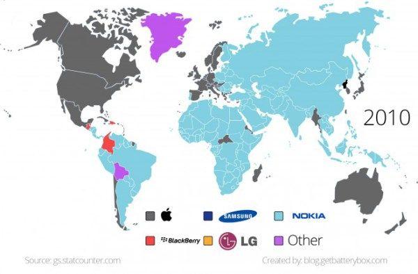 Así evolucionaron las ventas de móviles por país desde 2010