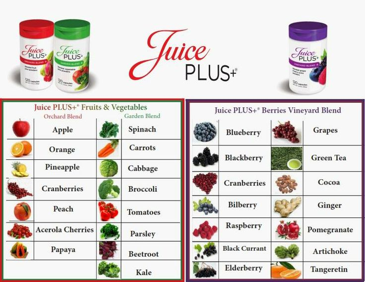 Juice Plus Table Chart | Juice Plus | Pinterest | Juice ...