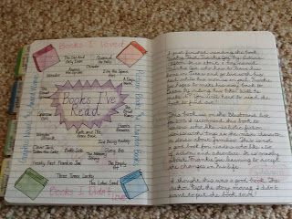 This pin was really wonderful! It has an idea to begin a writer's notebook with your class. It goes into detail and I think this is something that I would love to try. There is art combined with writing. This could be pretty awesome for the artsy people in the classroom! I loved the idea.