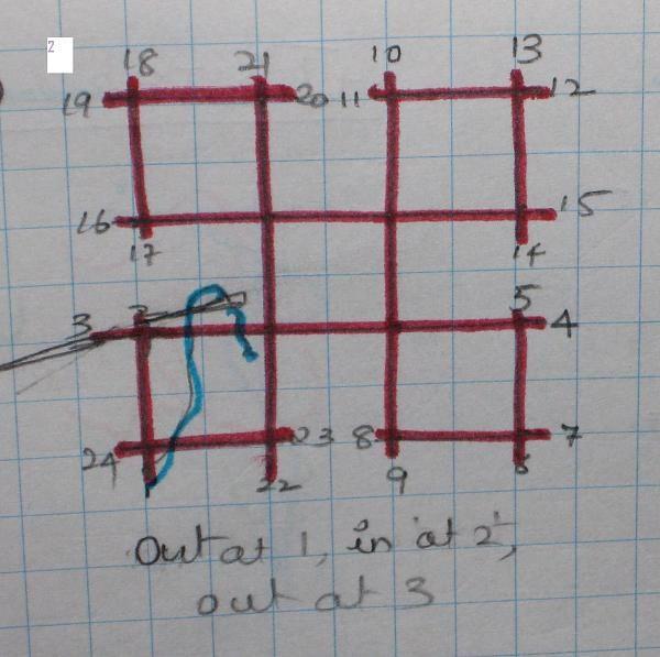Embroidery : Kutch work instructions-kutch2.jpg
