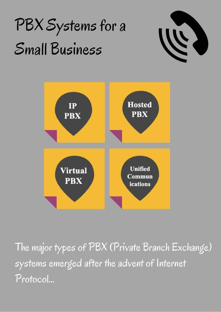 Blog - Broadconnect Telecom USA: PBX Systems Best Suited for a Small Business. Visit our blog at : http://www.broadconnectusa.blogspot.com/2014/06/pbx-systems-best-suited-for-small.html