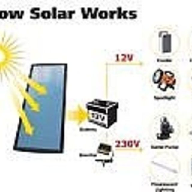How Solar Energy Works best 25+ how solar energy works ideas on pinterest | solar heating
