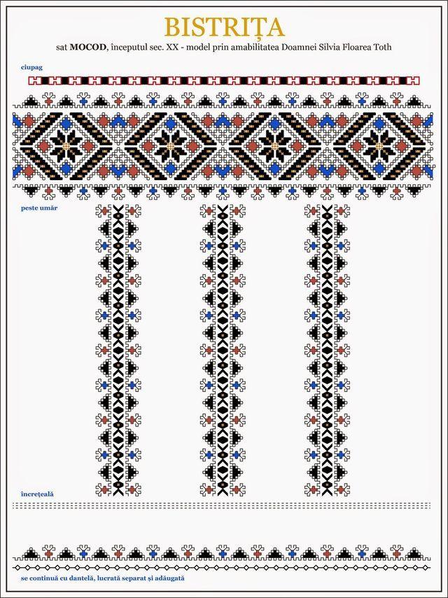 se lucreaza la fir si in puncturi. si cu margelute. pieptul poate fi simplu, daca este acoperit de pieptar.sau se pot repeta raurii de pe manecaColecţia de artă populară Silvia-Floarea Tóth