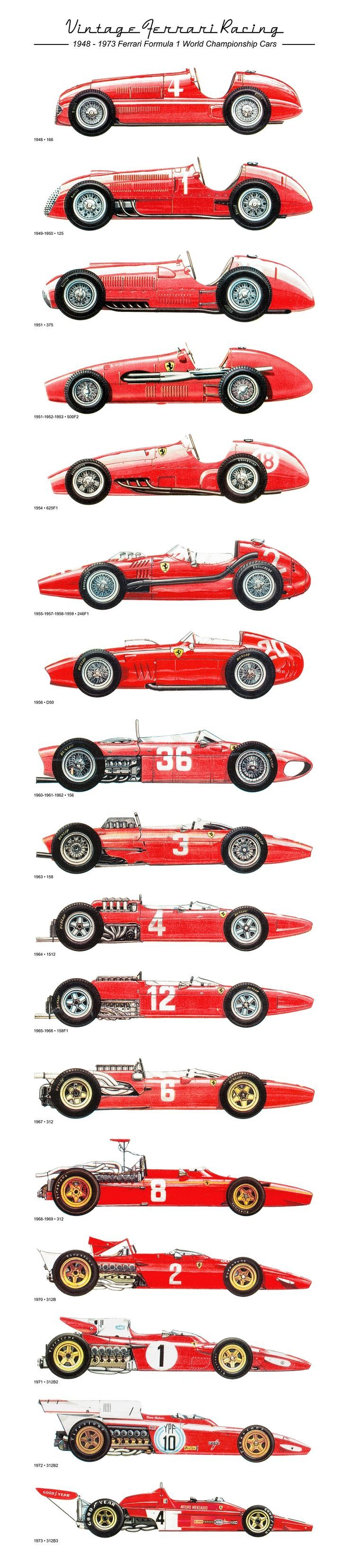 "Vintage #Ferrari Racing poster. Beautiful ""small multiple""…"