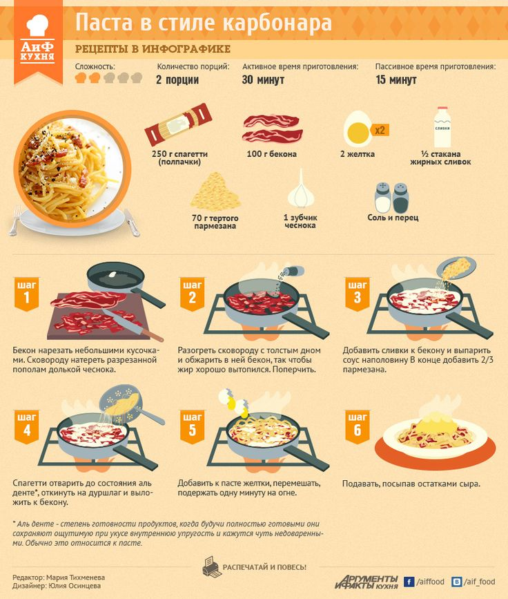 Как приготовить итальянскую карбонару в русском стиле - Рецепты в инфографике - Кухня - Аргументы и Факты