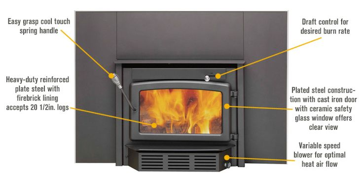 Features for Century Heating High-Efficiency Wood Stove Fireplace Insert — 65,000 BTU, EPA-Certified, Model# CB00005