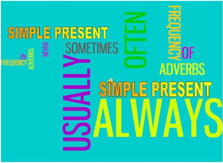 presentsimple-frequency-adverbs