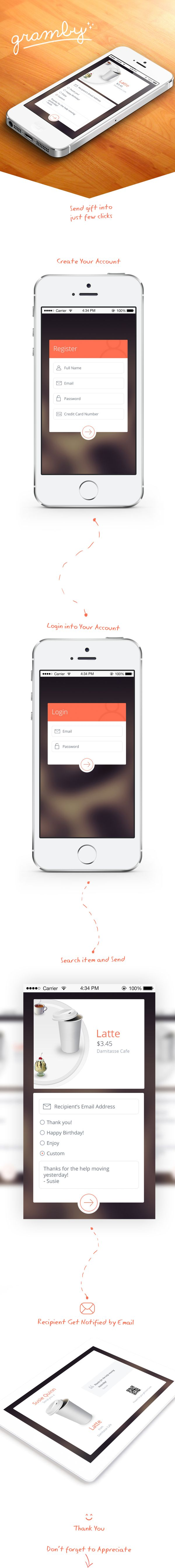 Gramby Giftshop - Mobile App - check out register screen and idea for sending a gift to a recipient within yellow