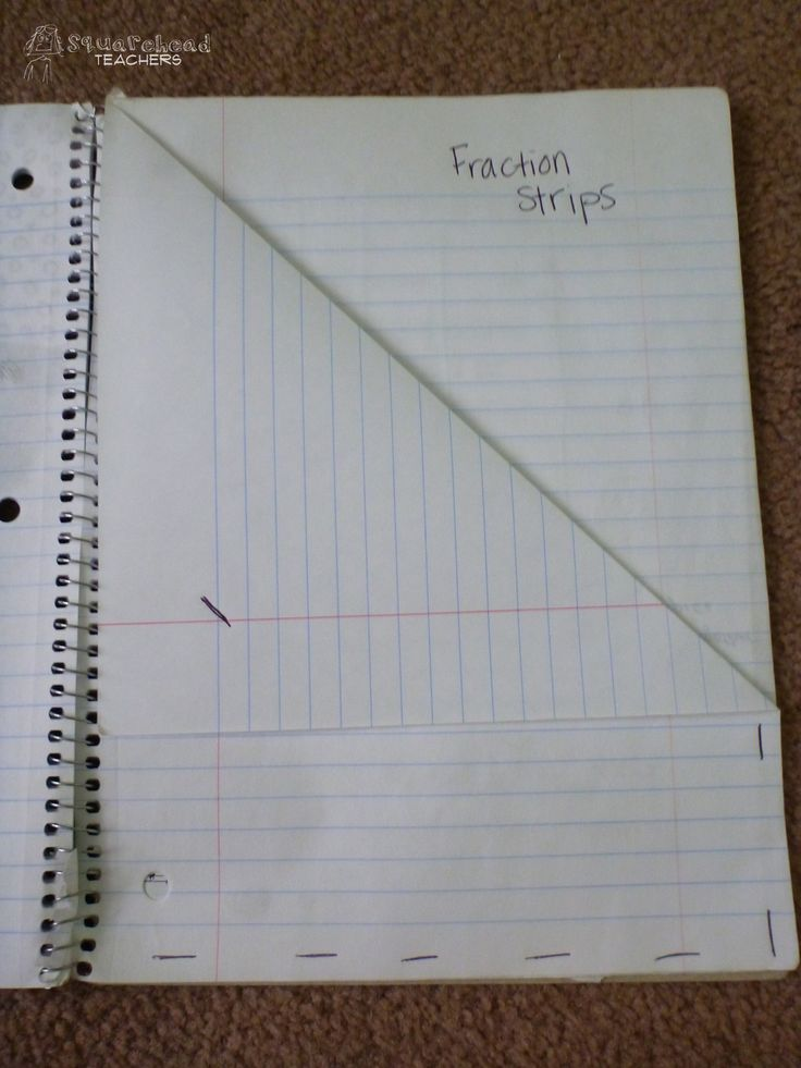Classroom Journal Ideas : Best images about math foldables and notebooking on
