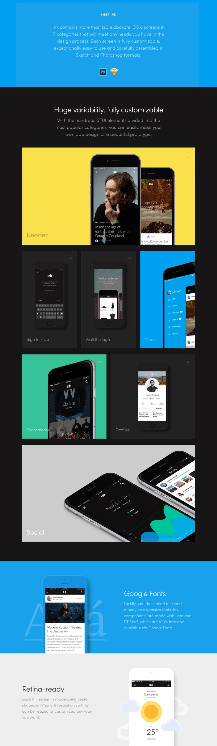 Ink UI Kit - iOS Screens for Photoshop & Sketch on Behance