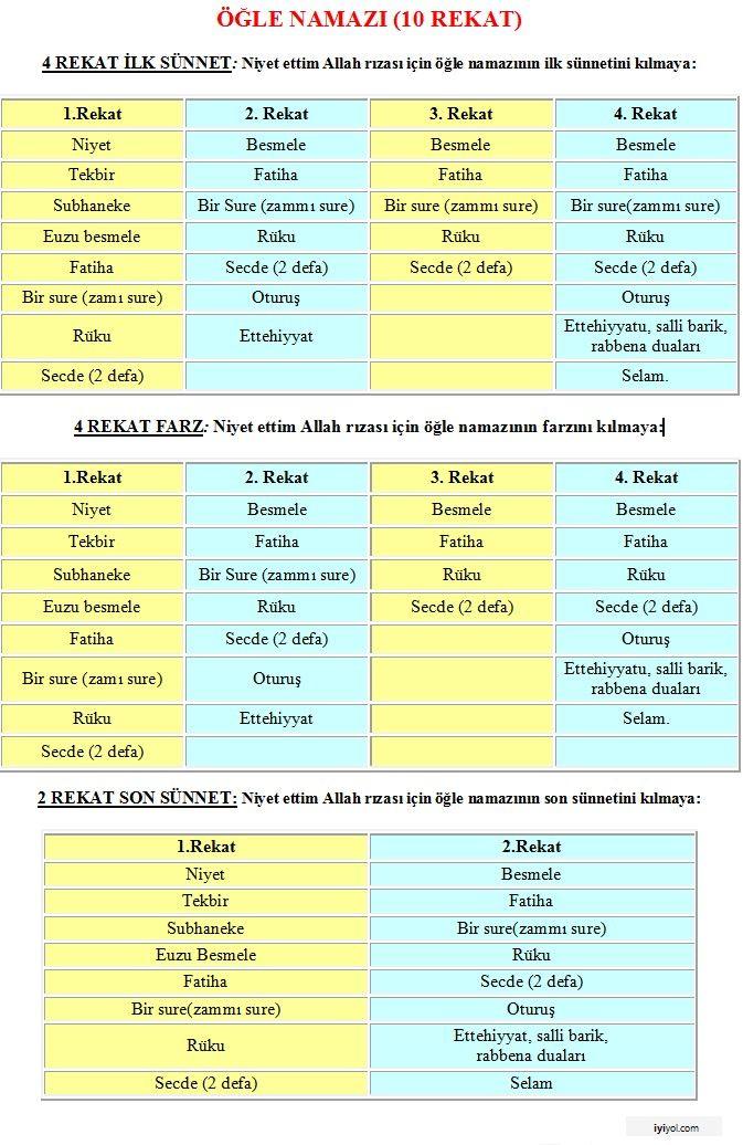Epingle Par Slyh Bytl Sur Namaz Education Religieuse Education Priere
