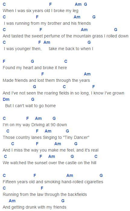perfect ed sheeran ukulele chords and lyrics » Path Decorations ...