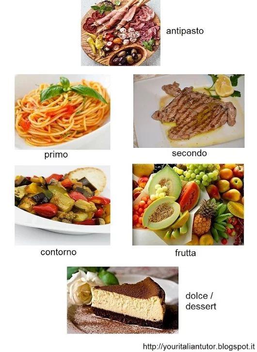I PASTI ITALIANI (Italian meals) #learnitalian #italianwords #italianlessons #italianvocabulary