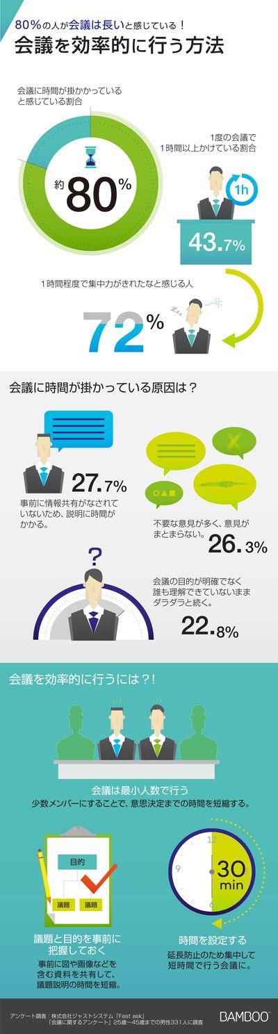 会議についてのインフォグラフィックス_wacom  インフォグラフィックス-infogra.me(インフォグラミー)infographics Design