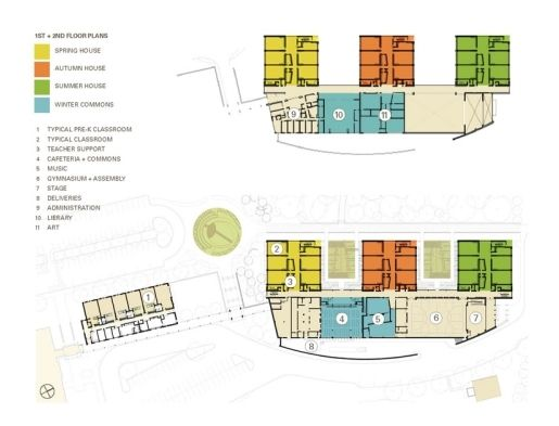elementary school design plans | floor and site plans of the cesar
